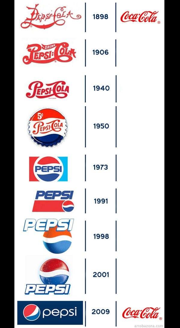 Pepsi-and-coke