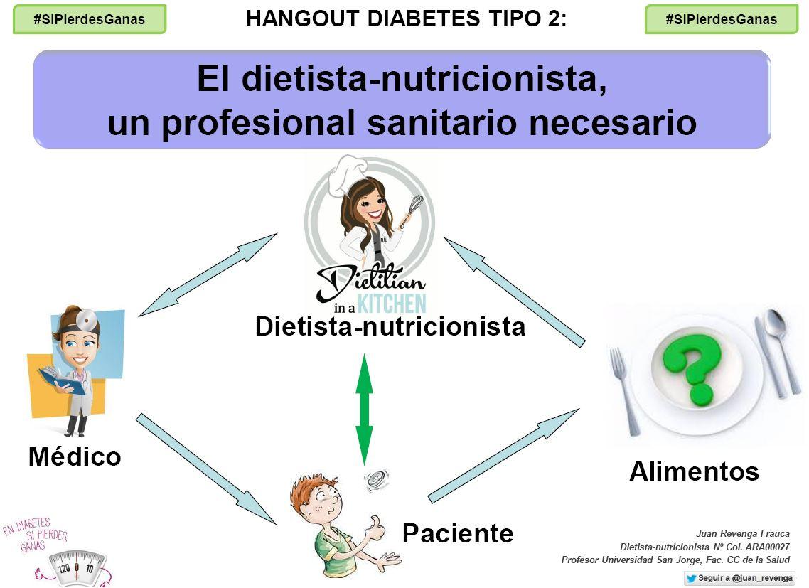 Dietista nutricionista necesario