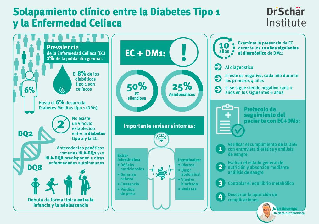 diabetes tipo 2 como enfermedad autoinmune